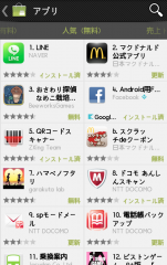 Android Market 人気のアプリ(無料)