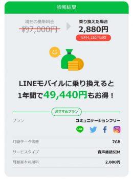LINEモバイルの料金シミュレーション 2019年10月
